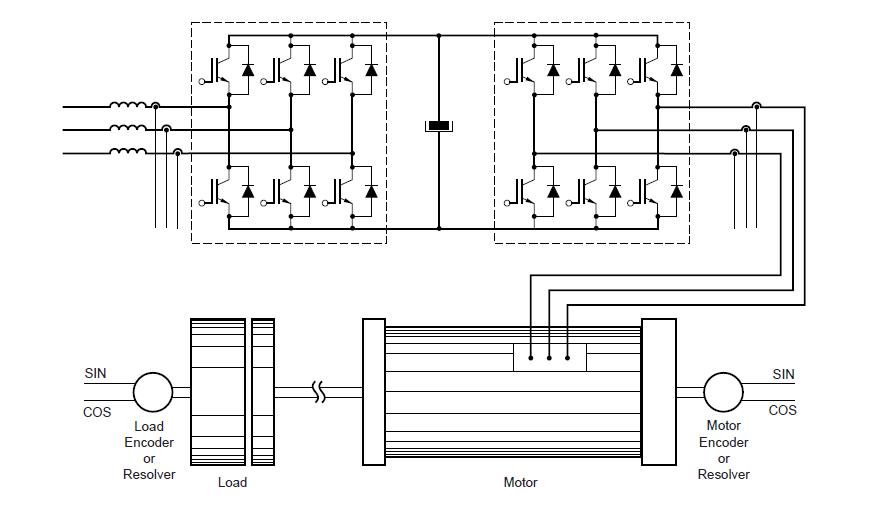 SAR AD变换器ADS7864在电机控制中的应用详细资料概述