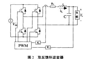 开关电源数字控制器设计方法的比较