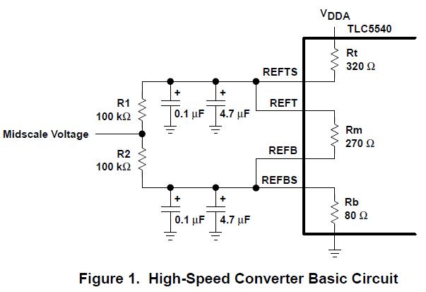 使用引用生成TLC55xx系列数据转换器偏移的过程详细概述