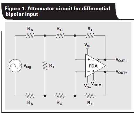 使用全差运算放大器作为衰减器的第一部分设计电路的考虑详细概述