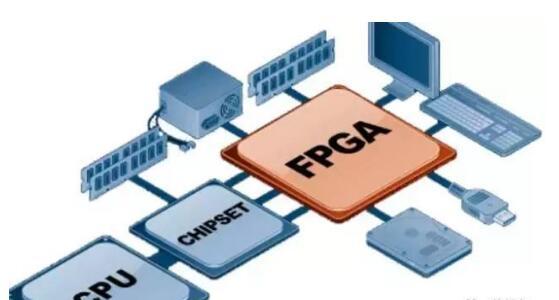 FPGA市场现状和未来趋势如何?