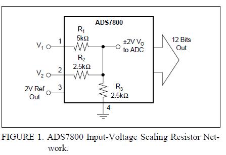 使用单极输入信号的ADS7800的四种单极输入选项
