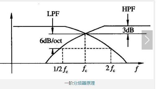 分频器的相位问题_音响中常见的相位问题及解决方法