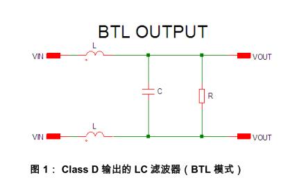 Class D功放高次諧波過流保護分析和解決方法