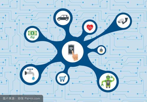 群登科技扩大其当前物联网系统级封装(SiP)解决...