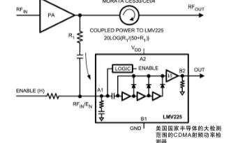 在CDMA2000 1X和EV_DO移动台和接入终端中采用线性增益的射频功率检测器