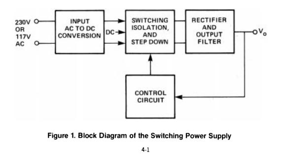 250w离线正激变换器设计综述开关电源