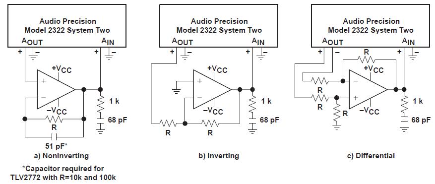 比较TLV2462,TLV2272和TLV2544,TLV2548的AC性能的方法的概述