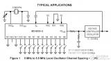 浅谈单片机控制频率合成器 MC145151-2 ...