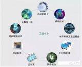 9大技术定义真正的工业4.0