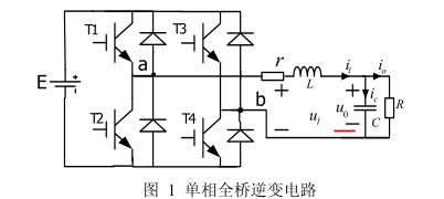 PWM逆变器双环控制技术研究
