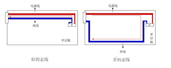 PCB设计应该注意的电磁兼容问题