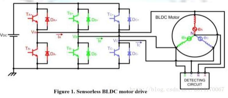 无刷直流电动机产品改进电机控制详细资料概述