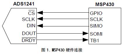 ADS1241与MSP430处理器连接方法的详细资料概述