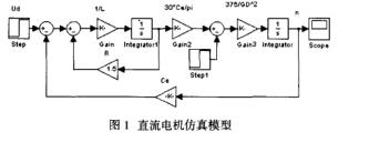 基于MATLAB/SIMULINK的自动控制系统仿真实验