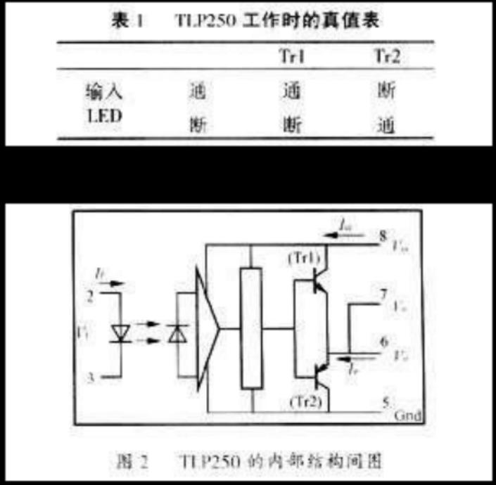 几种用于IGBT驱动的集成芯片