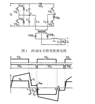 全桥PWM ZVZCS变换器电路的分析设计