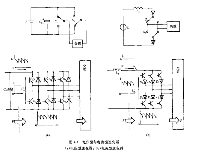 实用电源技术丛书之正弦波逆变器