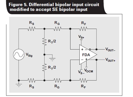 如何使用全差运算放大器作为衰减器的第二部分电路单端双极输入概述
