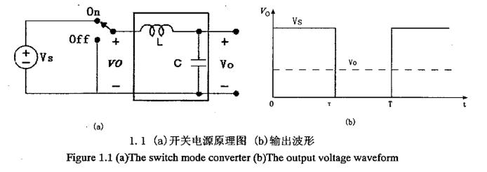 软开关PWM+DC-DC变换器的研究