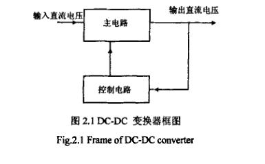 一种DC-DC开关变换器建模方法研究