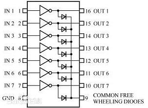 一文看懂arduino驱动uln2003操作步进电机的方法