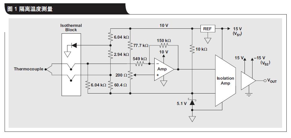 电隔离的介绍和传统隔离,和现代隔离设计的对比电隔离的工业应用概述