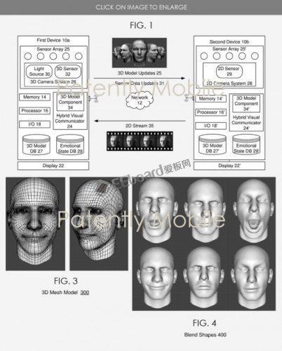 三星公布新专利,能够让用户通过3D面部模型同好友...