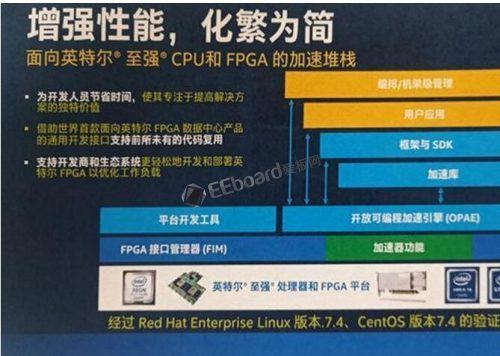 数据中心芯片市场已经不断火热,竞争也日益激烈化