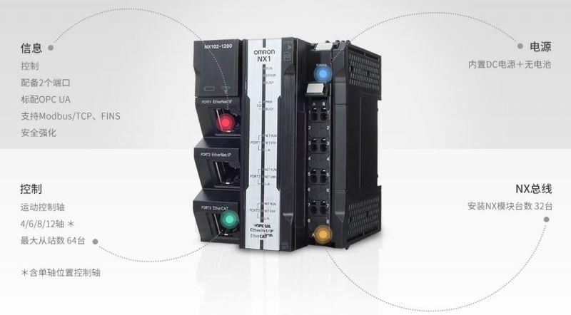 欧姆龙,机械自动化控制器 NX1系列,已在中国市场首次发售