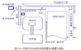 PLC与文本屏、编码器、变频器程序实例之可调定长自动裁切控制装置实例分析