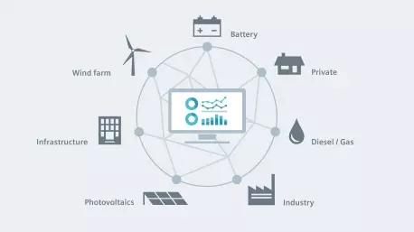 微电网建设关键技术和特点