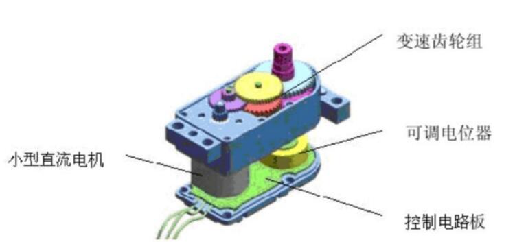 舵机是由什么组成_舵机的结构及原理