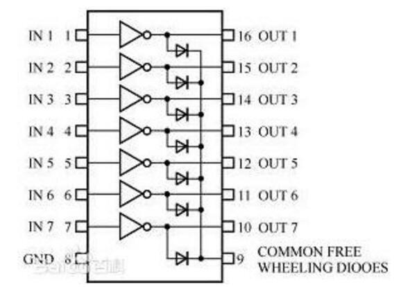 uln2003驱动直流电机程序