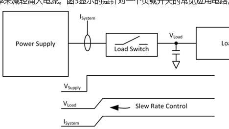 如何避免电容器充电会时导致的涌入电流