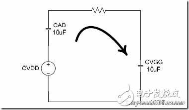 浅谈电荷式ChargePump原理 FS9821(MSP类型)介绍