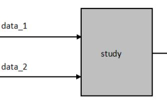 FPGA学习系列:6.组合逻辑和时序逻辑