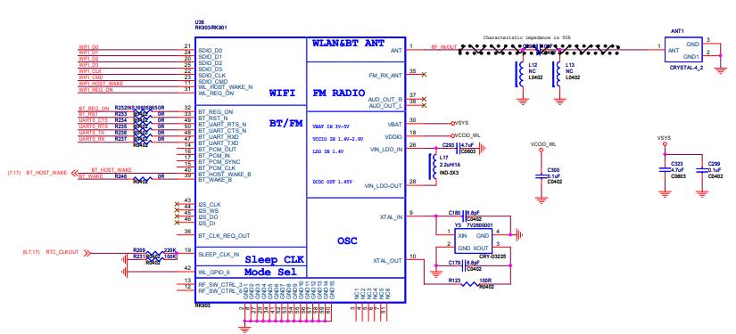 RK3188平板电脑原理PCB电路示意图