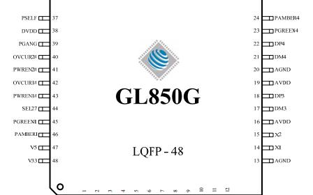 GL850G USB集线器控制器的详细资料概述(免费下载)