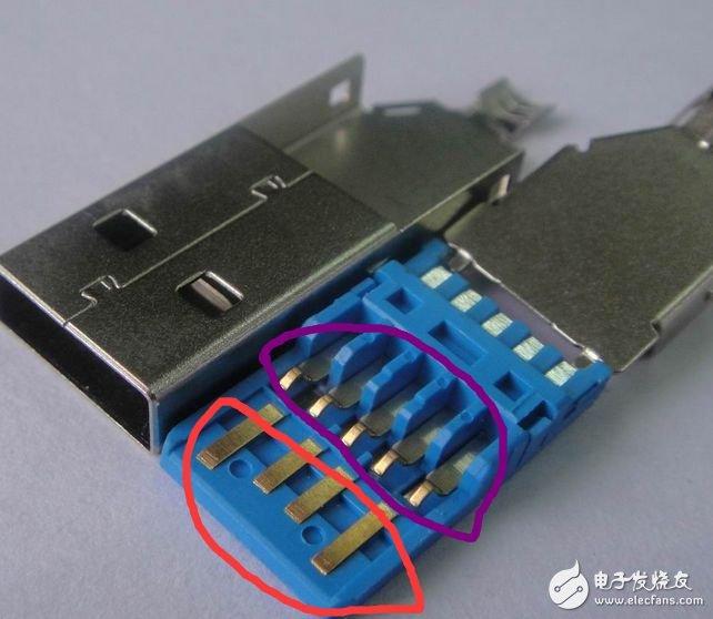 USB 3.2接口的特征, USB 3.0和USB 2.0的区别