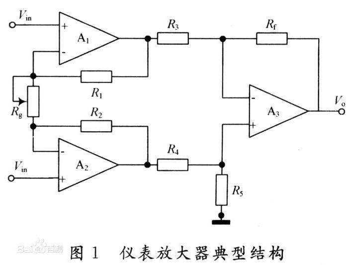 仪表放大器优势_仪表放大器典型应用及实例