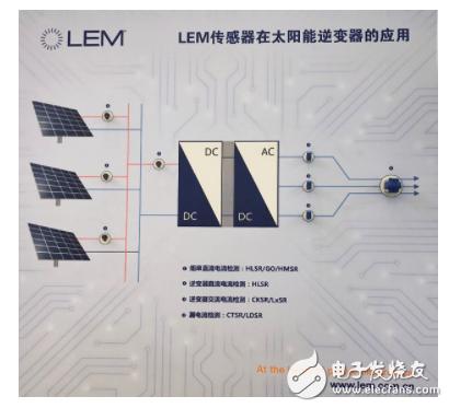 坚持可持续发展方向 莱姆电子深耕太阳能光伏市场