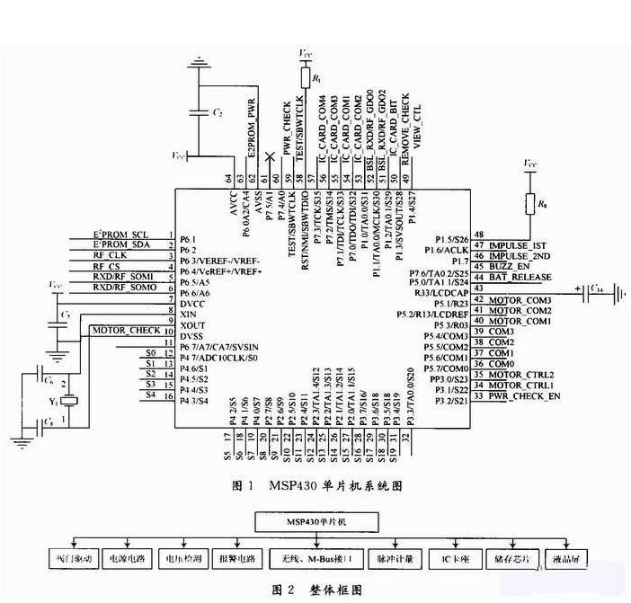 略谈MSP43单片机端口