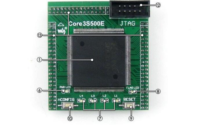 FPGA比CPU和GPU快的原理是什么