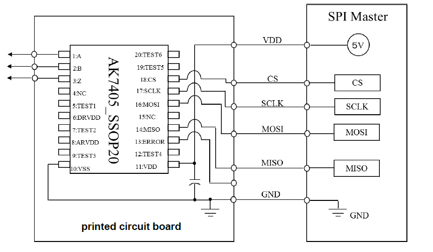 AK7405高速角度传感器集成电路的应用说明详细资料(免费下载)