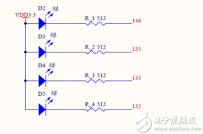 FPGA学习系列:8. 流水灯的设计