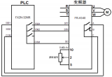 PLC控制变频器三种基本方式