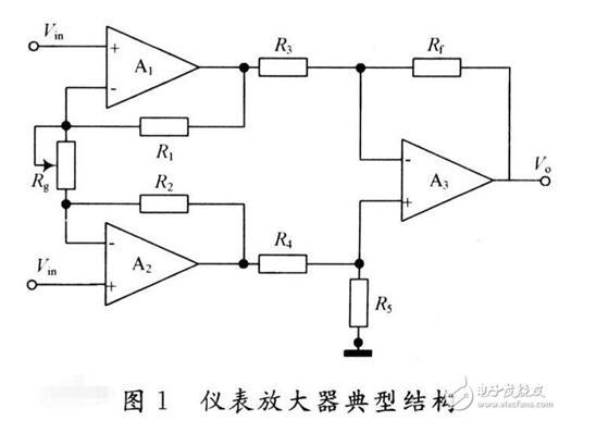 如何选择仪表放大器_仪表放大器的选择分析