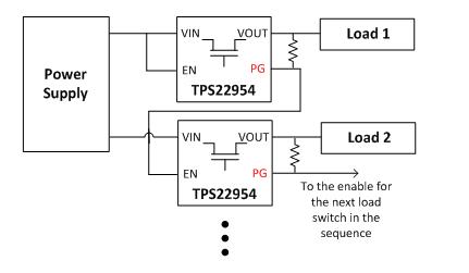 如何使用负载开关来管理电源排序