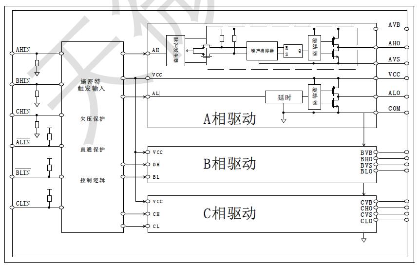 TM2132的详细中文资料概述(免费下载)